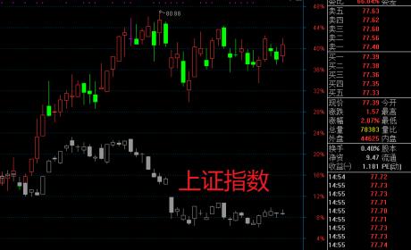 6月股市前瞻(附一股)